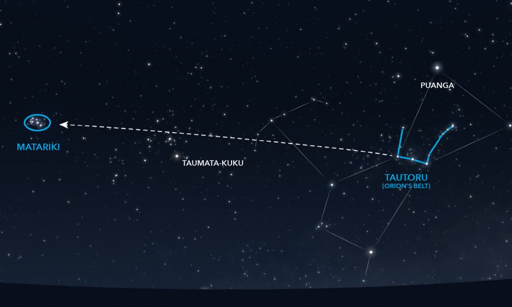 Matariki translates to 'Subaru' in Japanese - here is the Subaru guide to Matariki